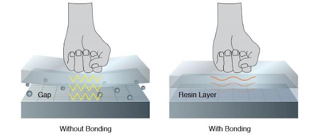 Monitor - Endo 3D - High Durability