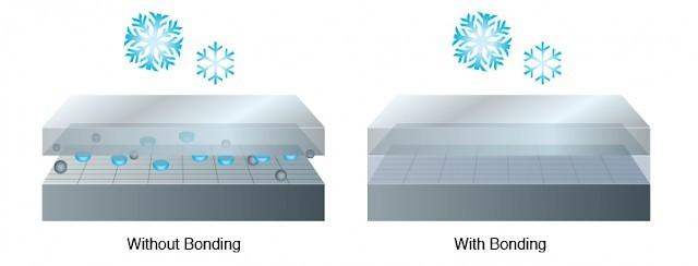 Monitor - Endo 3D - Condensation Prevention