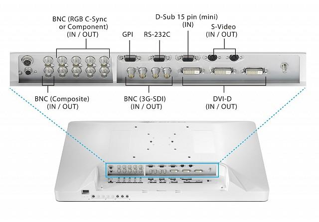 "Monitor - Endo 2D - Various Input/Output Signals 32"""