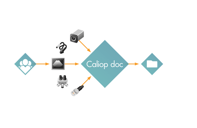 Caliop - Documentation